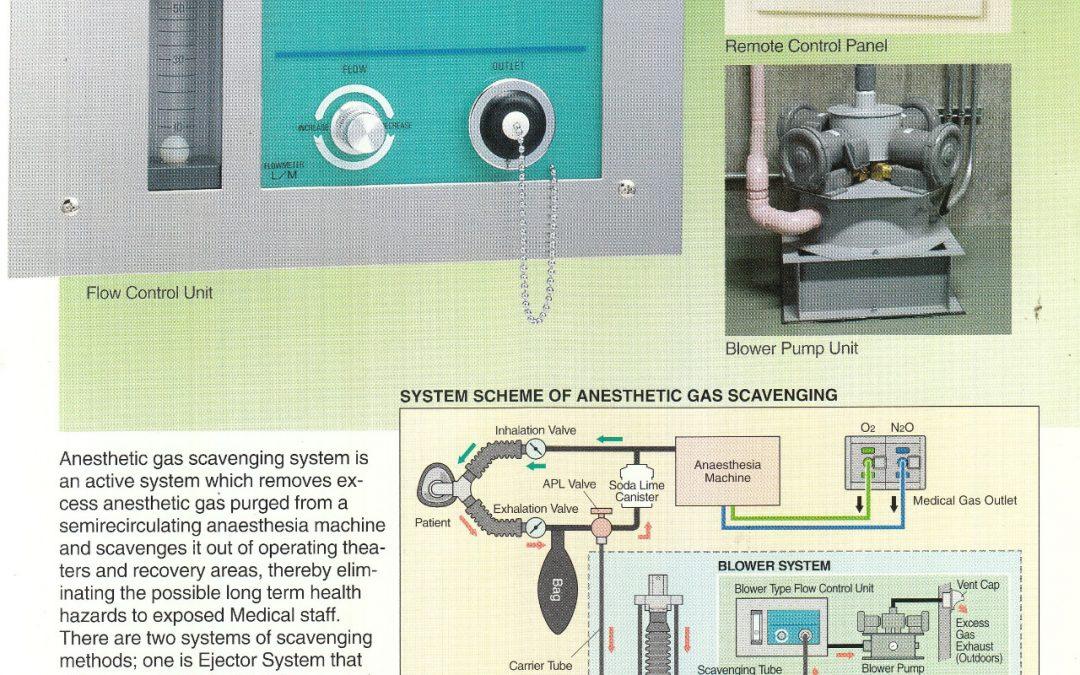 Anesthetic Gas Scavenging (MERK C&U)