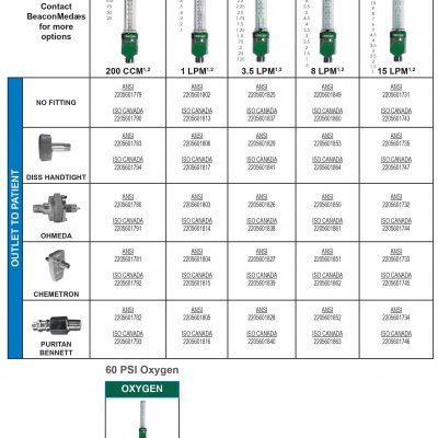 flowmeters Oxygen