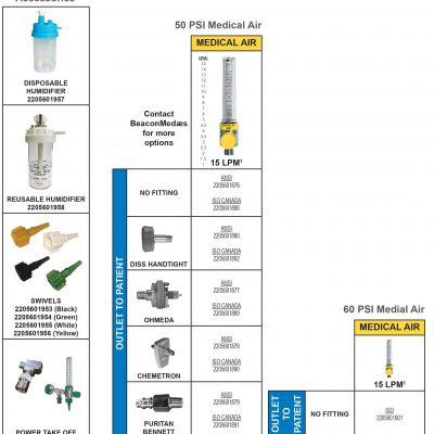 Flowmeters Medical Air